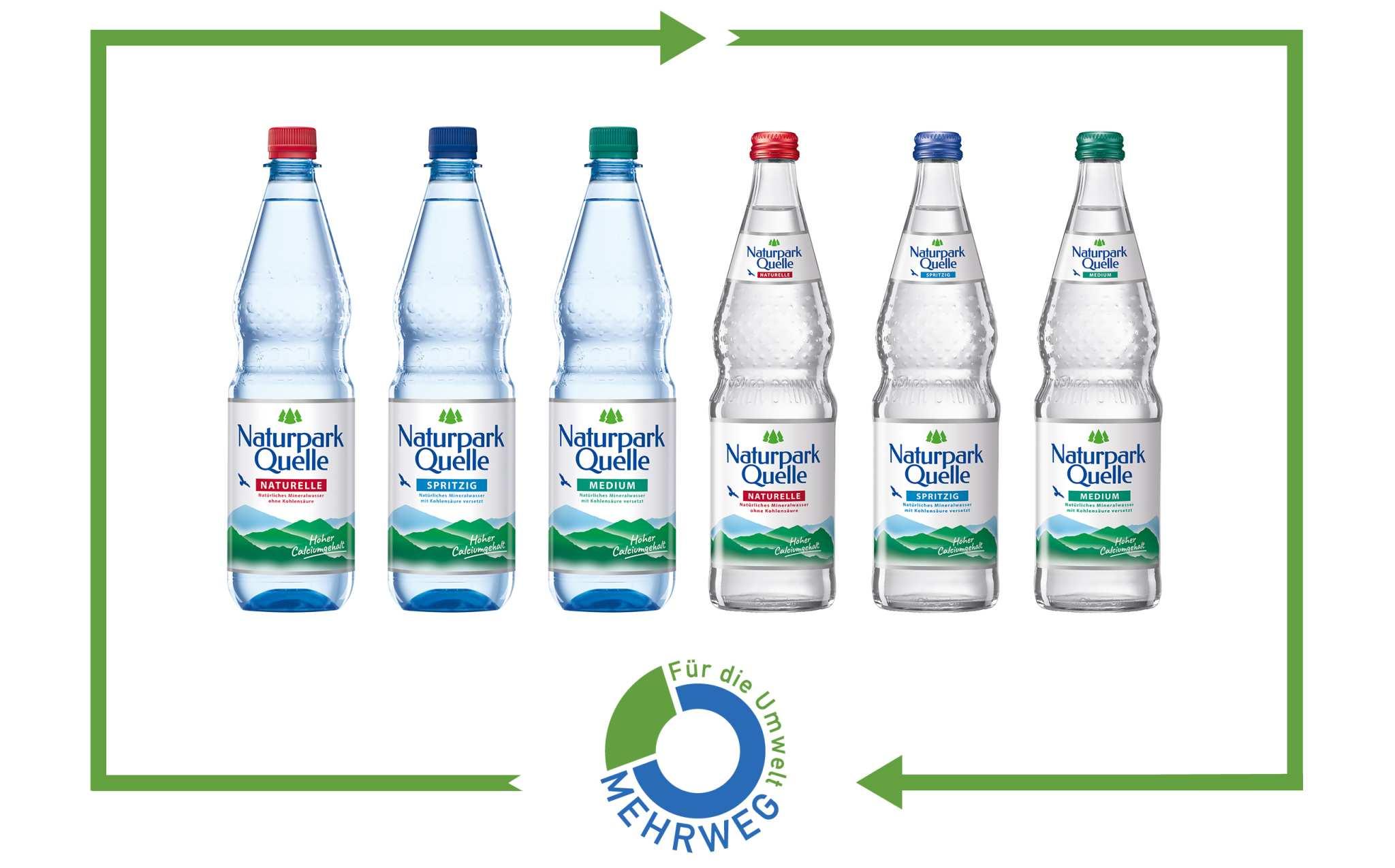 Recycling NPQ